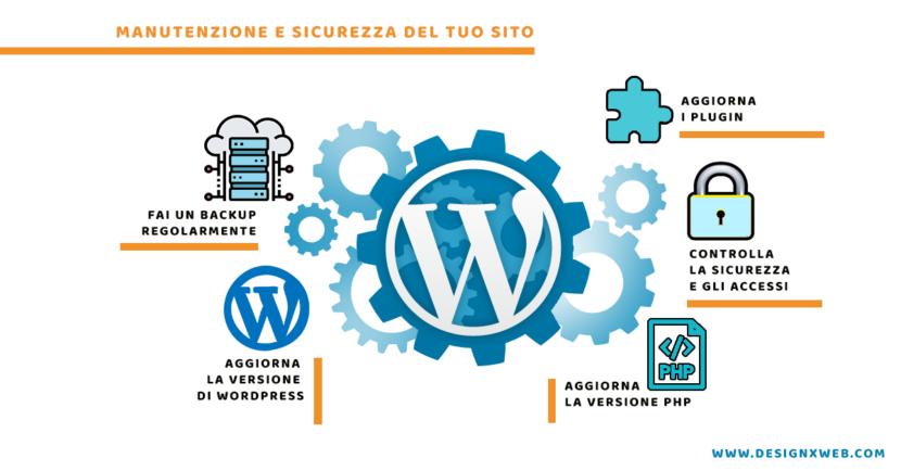 Sicurezza e manutenzione di un sito WordPress